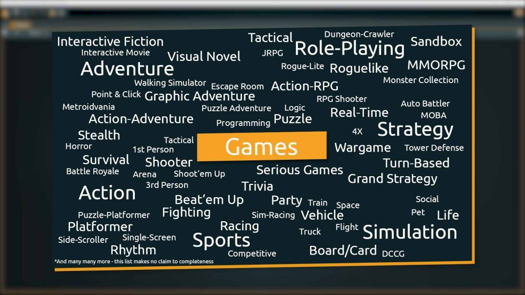 Typography image with varied game genres
