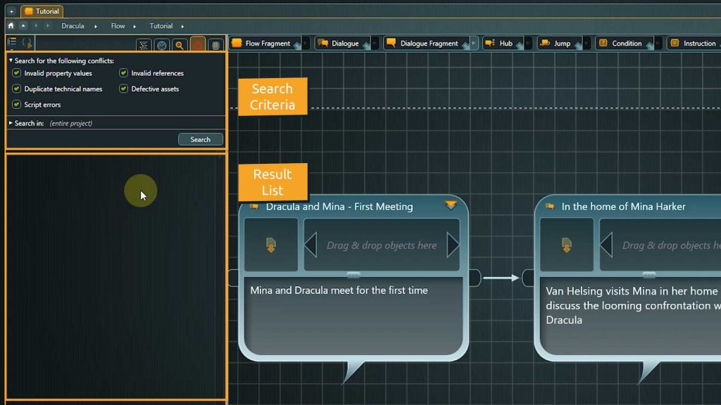 articy flow screenshot with labels for the conflict search environment areas