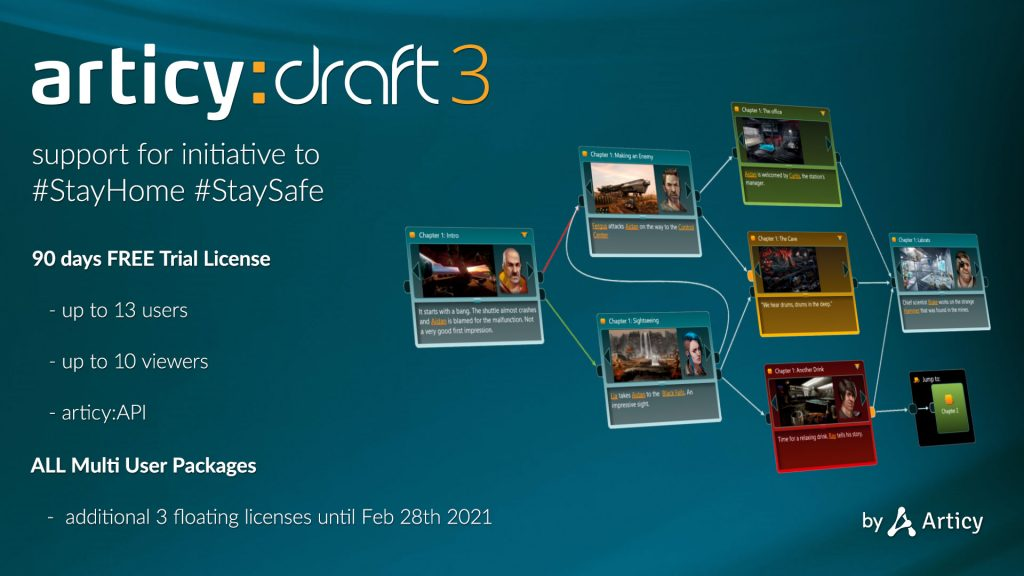 articy draft 3 special offer until march 2021