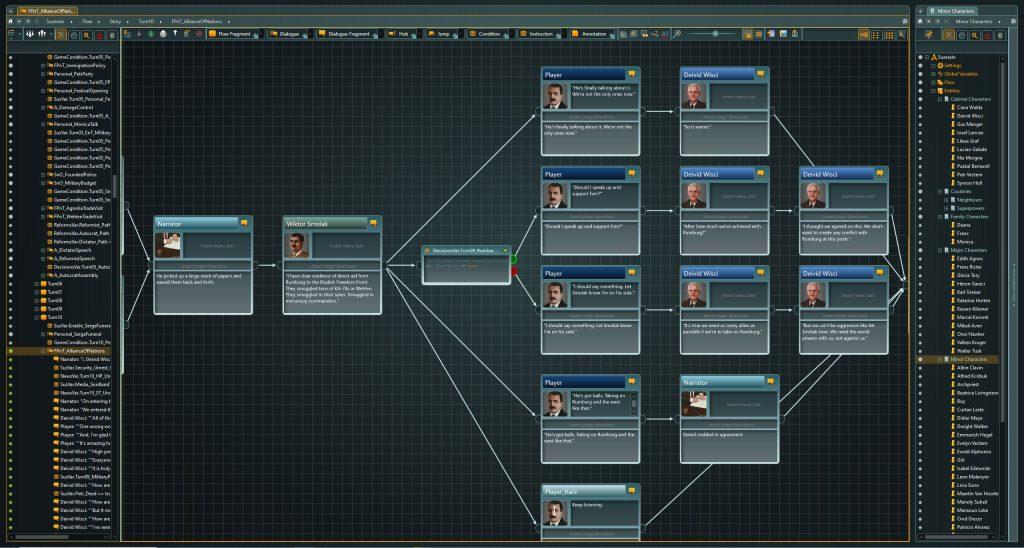 Suzerain articy draft project screenshot - detailed view