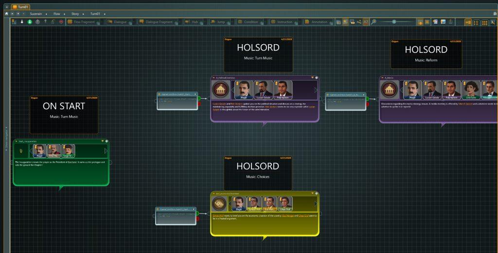 Suzerain, articy draft screenshot of dialogue sections