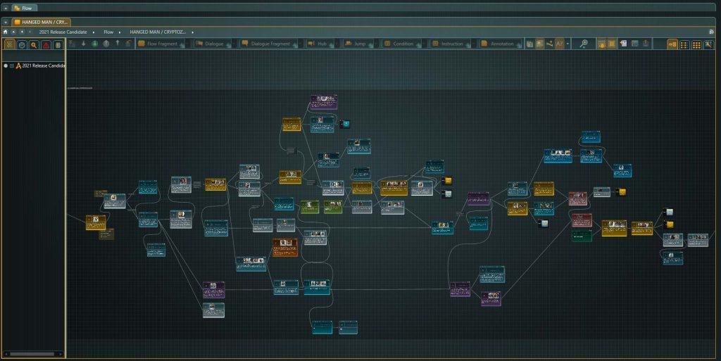 Disco Elysium Articy Draft screenshot Flow