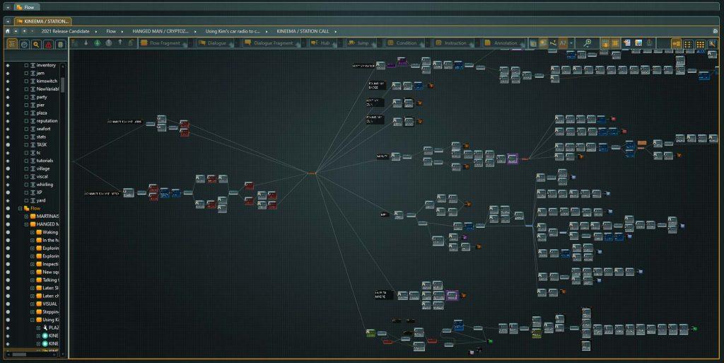 Disco Elysium Articy Draft screenshot Kineema