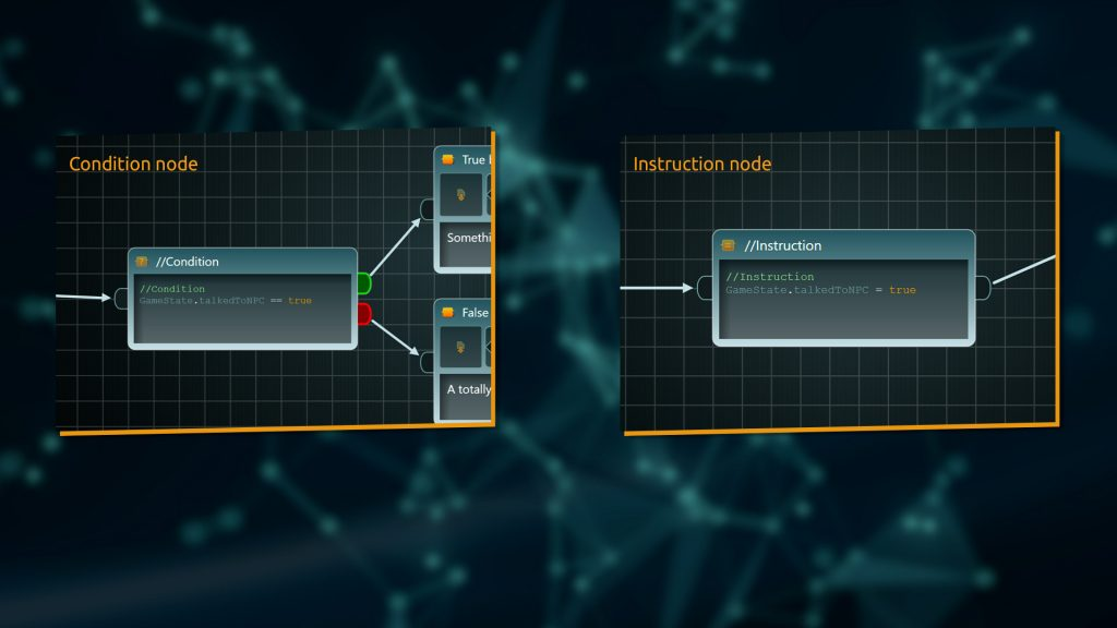 Condition node and Instruction node