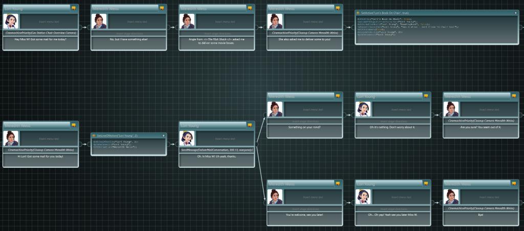 Lake articy screenshot - branching dialogue